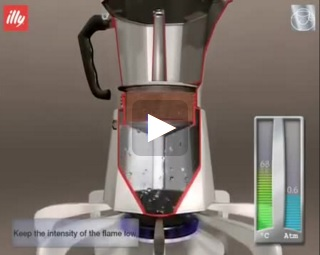 روش کار قهوه جوش